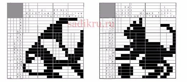 Инструкция по решению японских кроссвордов