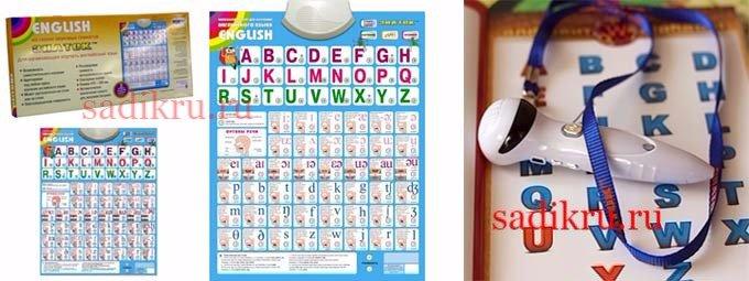 Как использовать электронную азбуку